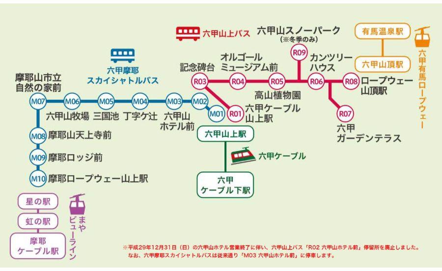 六甲山上バスのバス停留所図